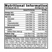Body War Nutrition Pre War Facts