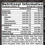 Spartan Labs Mega Cycle Supplement Facts